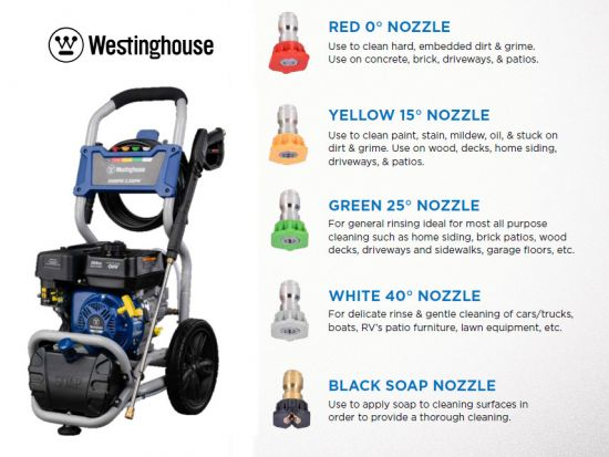 Westinghouse WPX3100 Gas-Powered Pressure Washer